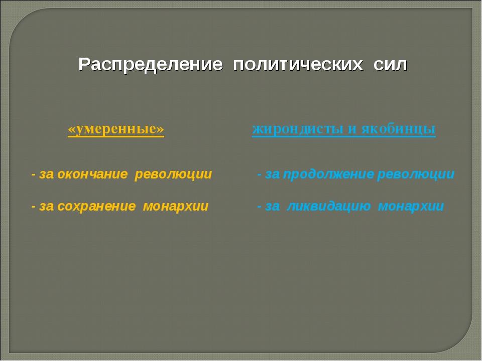 Распределение политических сил «умеренные» жирондисты и якобинцы - за оконч...