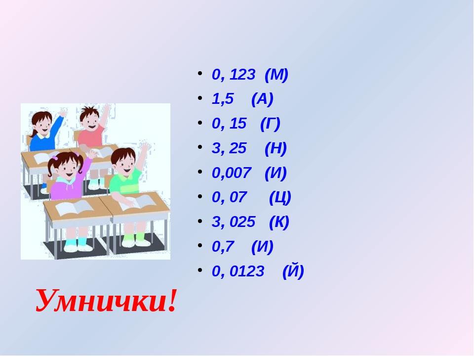0, 123 (М) 1,5 (А) 0, 15 (Г) 3, 25 (Н) 0,007 (И) 0, 07 (Ц) 3, 025 (К) 0,7 (И)...