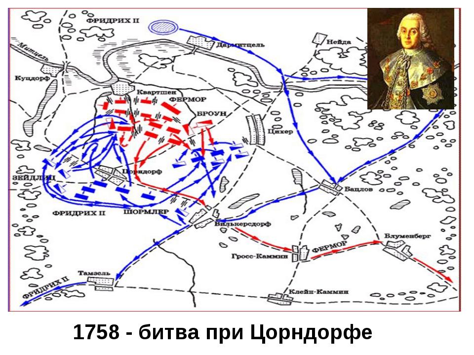 1758 - битва при Цорндорфе