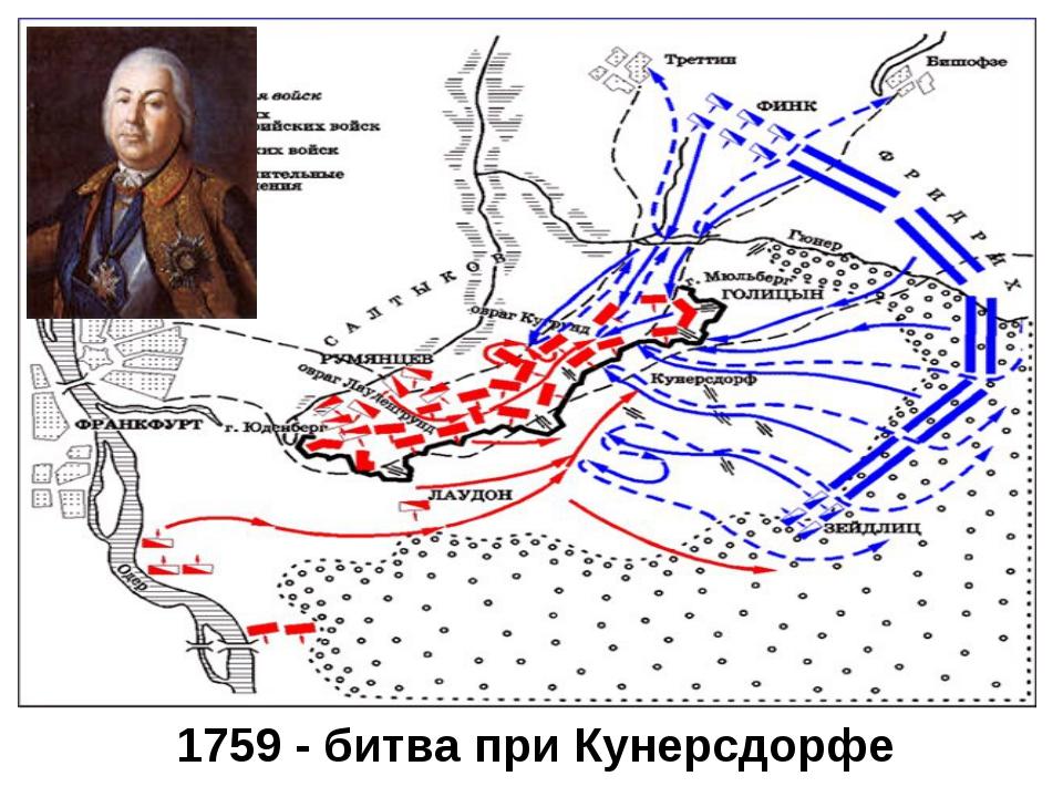 1759 - битва при Кунерсдорфе