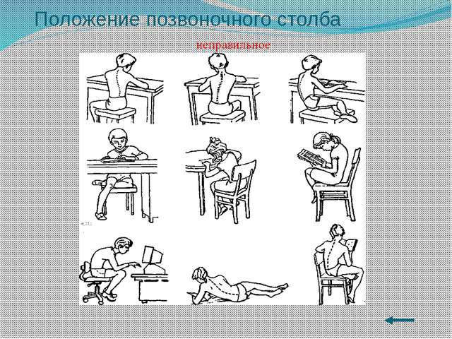 Меры профилактики Для предупреждения нарушений осанки соблюдать следующие пр...