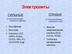 Электролиты СИЛЬНЫЕ СЛАБЫЕ (Степень диссоциации стремиться к единице) (Степен