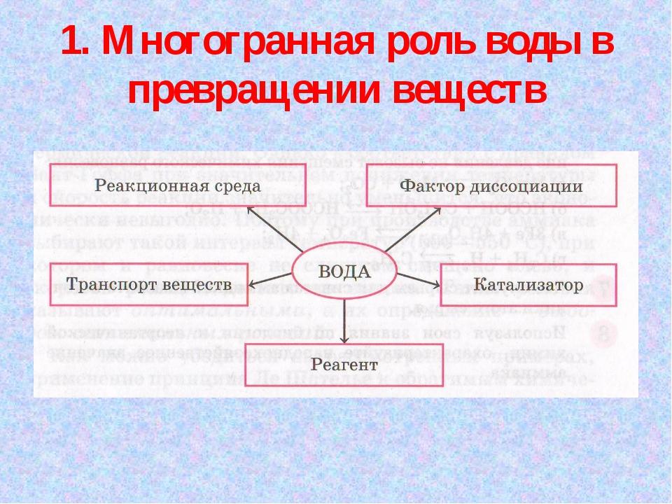 1. Многогранная роль воды в превращении веществ