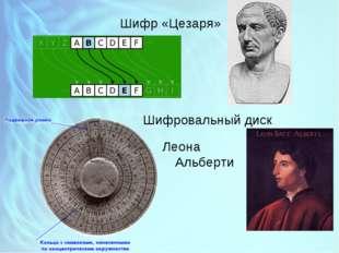 Шифр «Цезаря» Леона Альберти Шифровальный диск