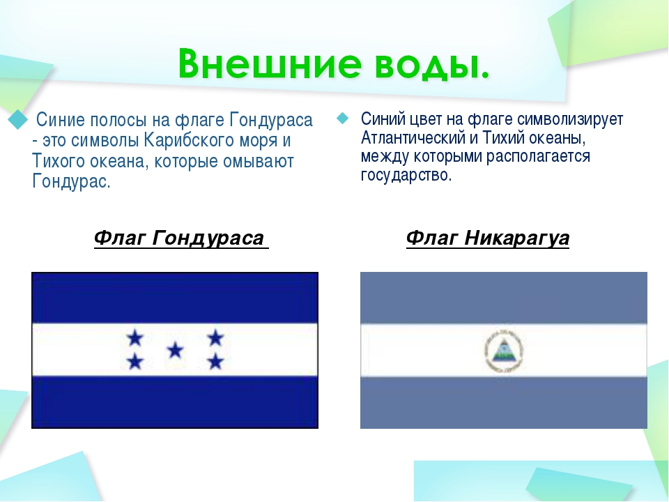 Флаг Гондураса Синие полосы на флаге Гондураса - это символы Карибского мор...