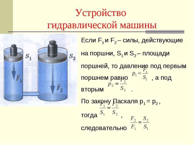 Устройство гидравлической машины Если F1 и F2 – силы, действующие на поршни,...