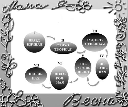 http://nsc.1september.ru/2006/03/8.jpg