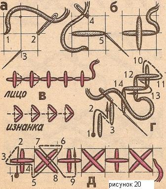 Крест двухсторонний в четыре хода