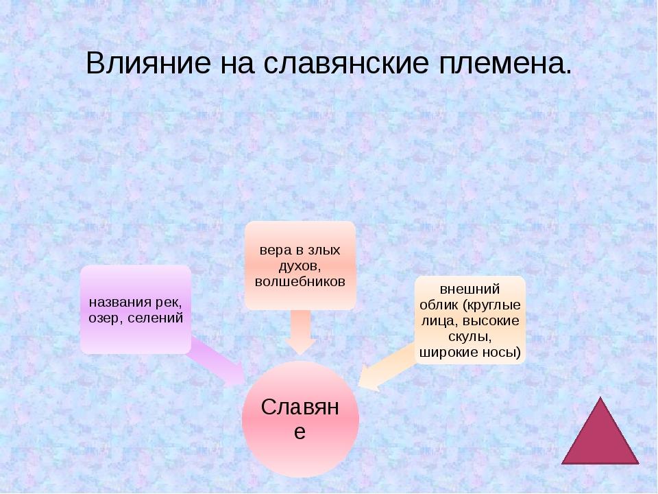 Влияние на славянские племена.