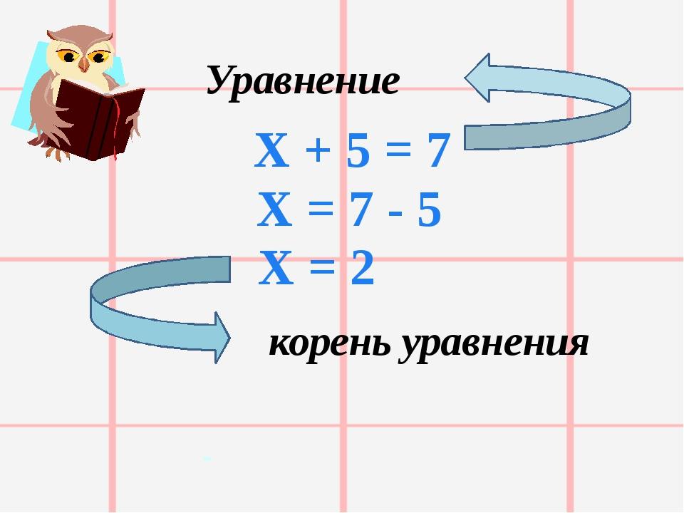 Х + 5 = 7 корень уравнения Уравнение Х = 7 - 5 Х = 2