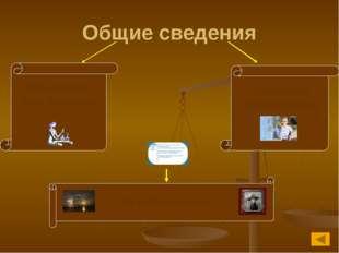 Внеклассная работа Участие учащихся в олимпиадах и конкурсах Проектные и твор