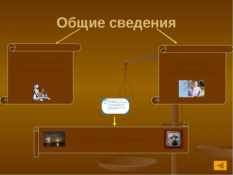 Внеклассная работа Участие учащихся в олимпиадах и конкурсах Проектные и твор...