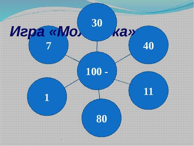 100 - 40 11 80 1 7 . Игра «Молчанка» 30