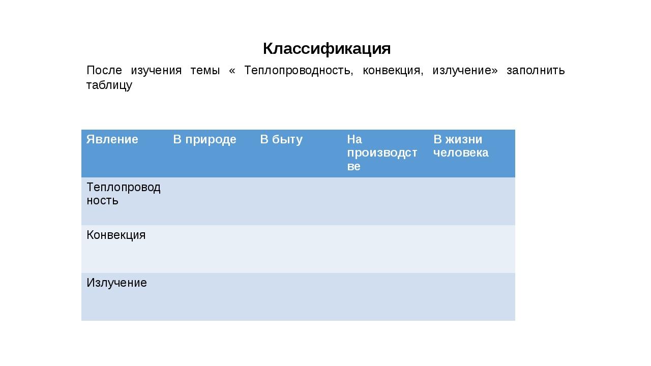 Классификация После изучения темы « Теплопроводность, конвекция, излучение»...
