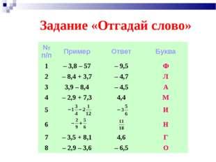 Задание «Отгадай слово» № п/пПримерОтветБуква 1– 3,8 – 57– 9,5Ф 2– 8,4