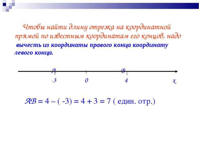 Чтобы найти длину отрезка на координатной прямой по известным координатам...