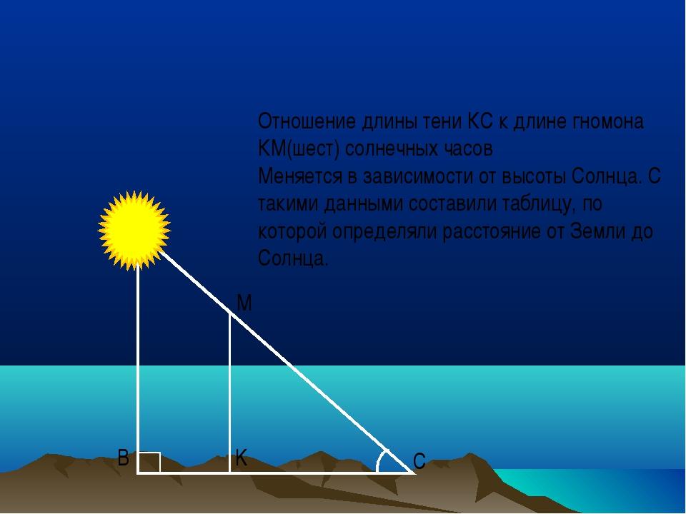 Отношение длины тени КС к длине гномона КМ(шест) солнечных часов Меняется в з...