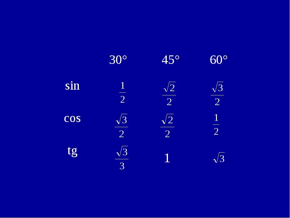 30° 45° 60°  sin cos tg