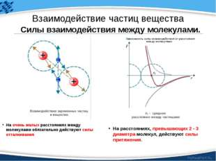 Взаимодействие частиц вещества На очень малых расстояниях между молекулами об