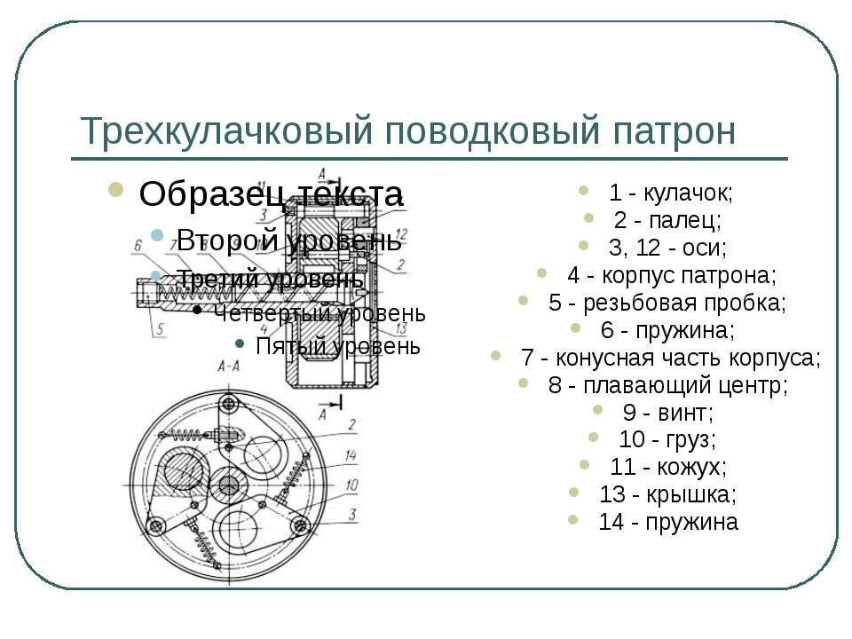 Трехкулачковый поводковый патрон 1 - кулачок; 2 - палец; 3, 12 - оси; 4 - кор...