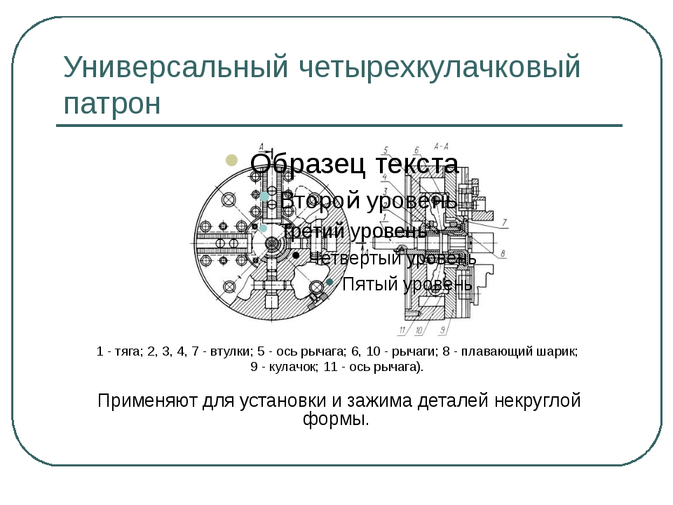 Универсальный четырехкулачковый патрон 1 - тяга; 2, 3, 4, 7 - втулки; 5 - ось...