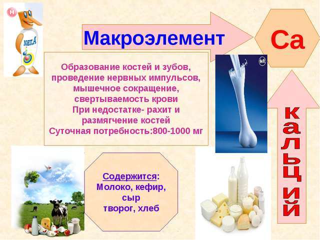 Макроэлемент Са Образование костей и зубов, проведение нервных импульсов, мыш...