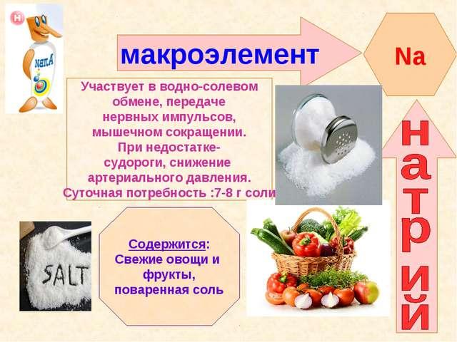 макроэлемент Na Участвует в водно-солевом обмене, передаче нервных импульсов,...