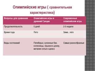 Олимпийские игры ( сравнительная характеристика) Вопросы для сравнения Олимпи