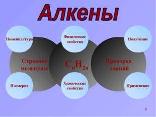 * Строение молекулы CnH2n Химические свойства Изомерия Физические свойства Пр