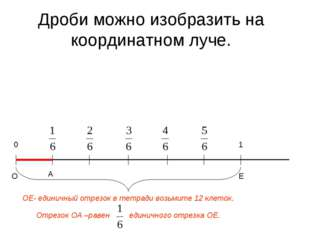 Дроби можно изобразить на координатном луче. О 1 0 Е ОЕ- единичный отрезок в