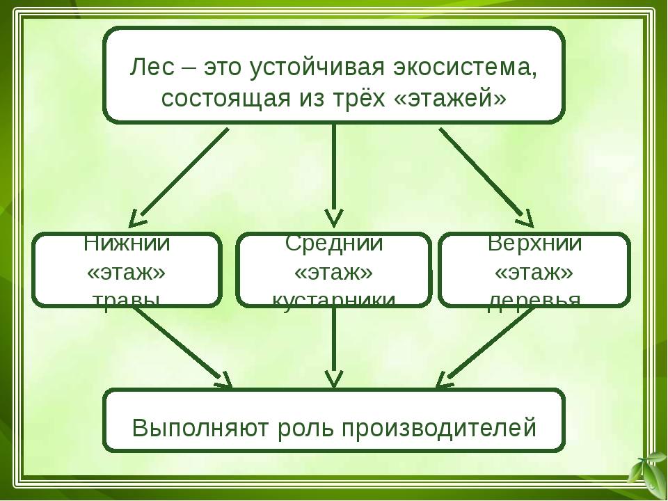 Ссылки: Фон сделан в программе Adobe Photoshop http://kladovka.kg/uploads/pos...