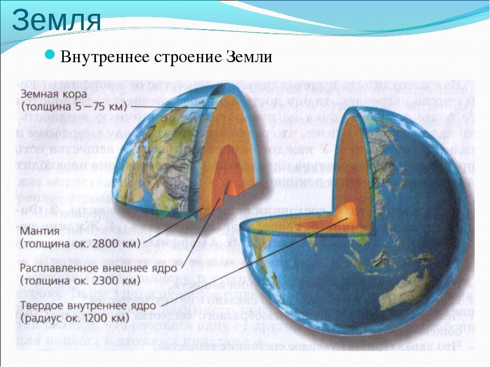 Как сделать модель внутреннего строения земли своими руками