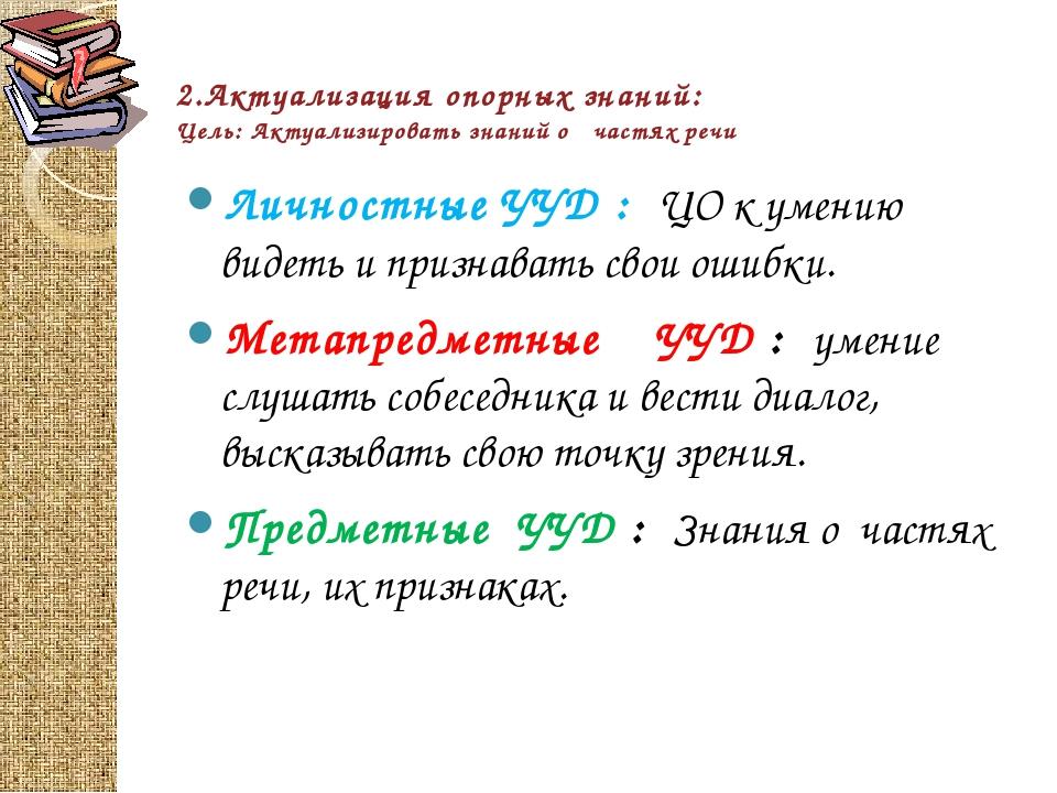 2.Актуализация опорных знаний: Цель: Актуализировать знаний о частях речи Лич...