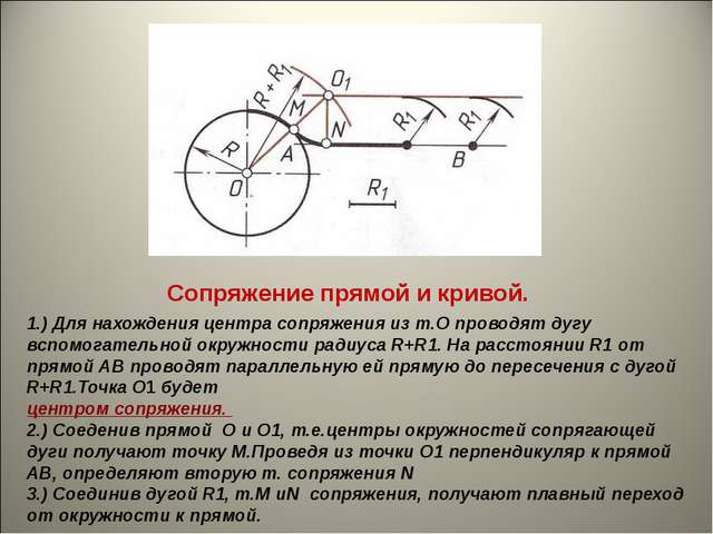 1.) Для нахождения центра сопряжения из т.О проводят дугу вспомогательной окр...