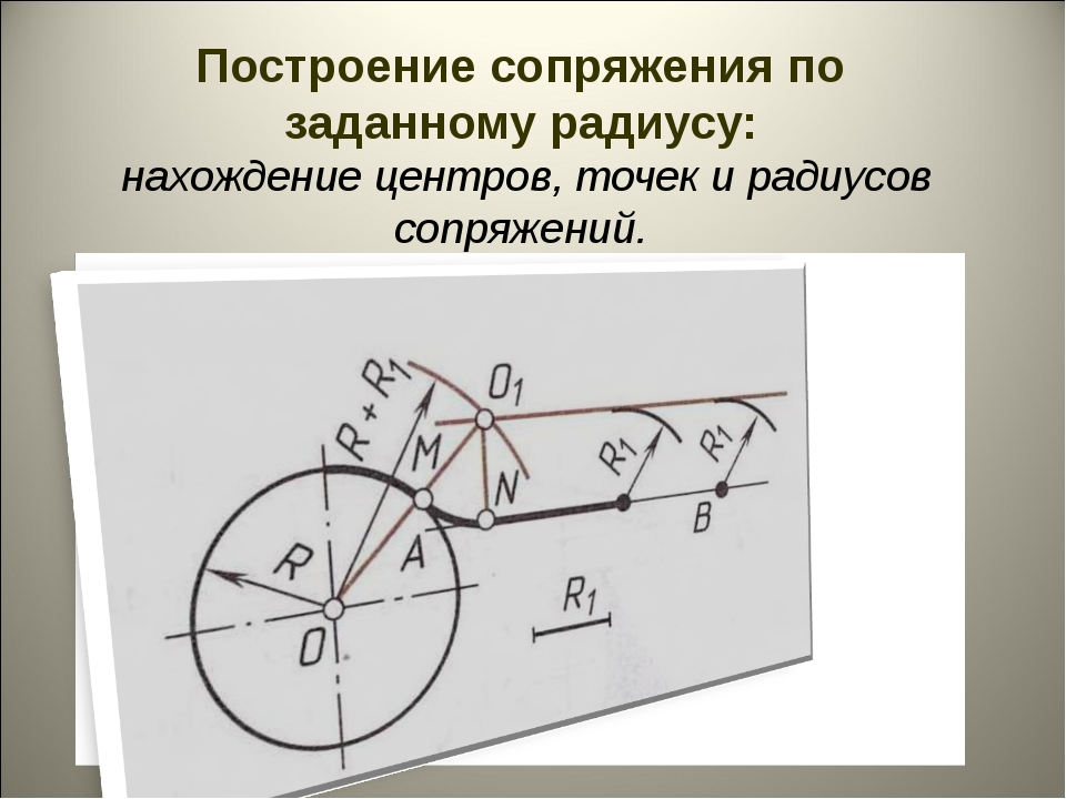 Построение сопряжения по заданному радиусу: нахождение центров, точек и радиу...