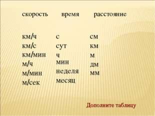 скорость время расстояние км/ч км/с км/мин м/ч м/мин м/сек с сут ч мин неделя