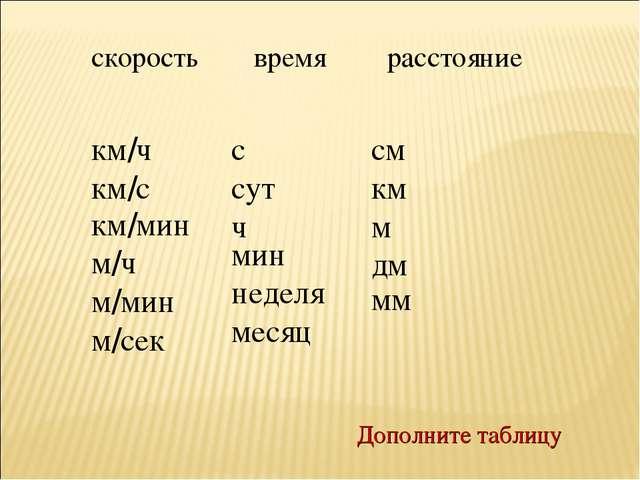 скорость время расстояние км/ч км/с км/мин м/ч м/мин м/сек с сут ч мин неделя...