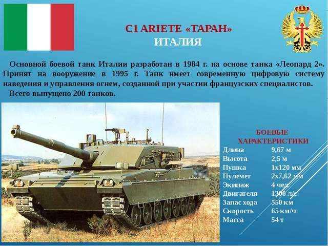 БОЕВЫЕ ХАРАКТЕРИСТИКИ Длина9,67 м Высота2,5 м Пушка1х120 мм Пулемет2x...