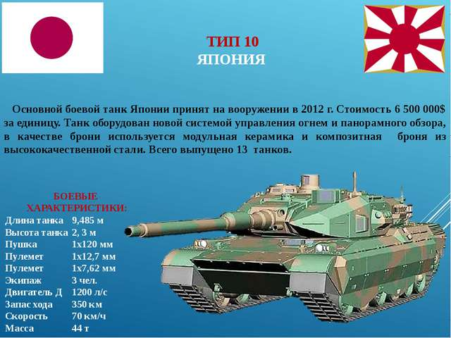 БОЕВЫЕ ХАРАКТЕРИСТИКИ: Длина танка9,485 м Высота танка2, 3 м Пушка1х120 м...