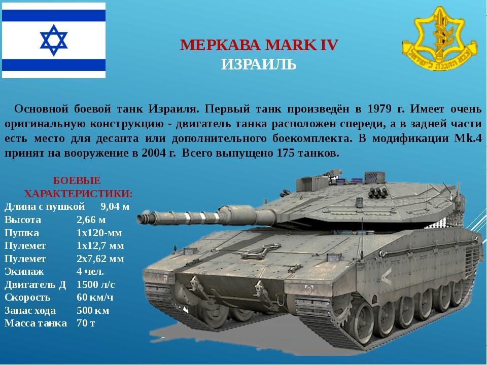 БОЕВЫЕ ХАРАКТЕРИСТИКИ: Длина с пушкой9,04 м Высота2,66 м Пушка1х120-мм П...