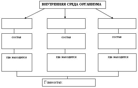 C:\Program Files\Образовательные комплексы\Биология, 8 кл. Человек\edu_r75_bio8\data\res\res03B4435D-0A01-022A-003C-BB4BDE05DB82