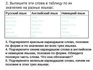 2. Выпишите эти слова в таблицу по их значению на разных языках: Schlafzimmer