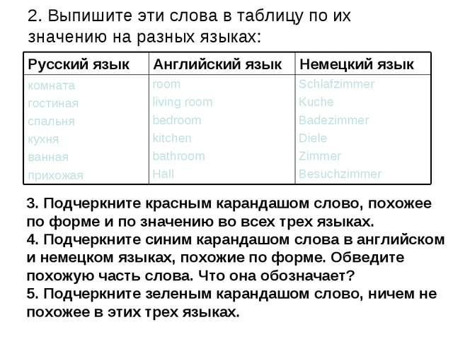 2. Выпишите эти слова в таблицу по их значению на разных языках: Schlafzimmer...