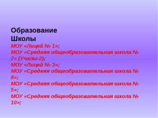 Образование Школы МОУ «Лицей № 1»; МОУ «Средняя общеобразовательная школа № 2