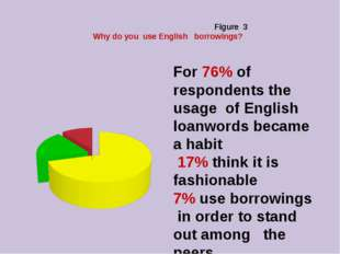 Figure 3 Why do you use English borrowings? For 76% of respondents the usage