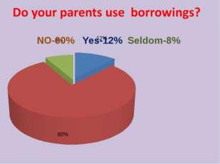 NO-80% Yes-12% Seldom-8%