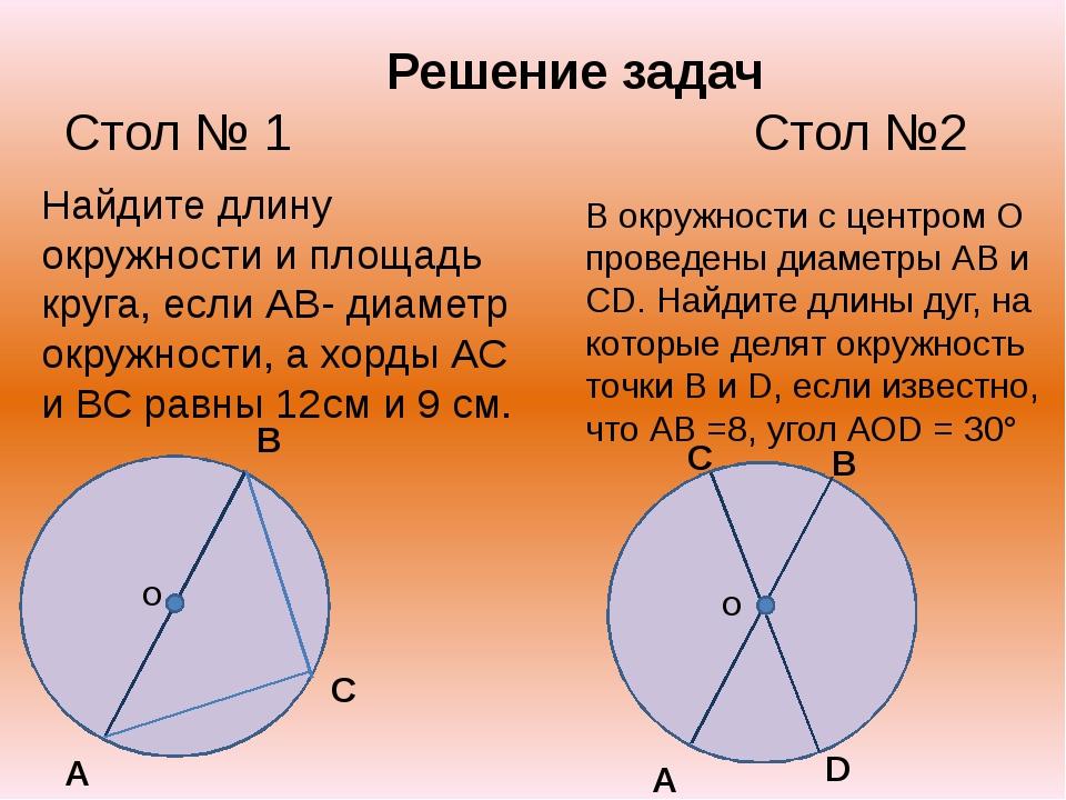 Решение задач Стол № 1 Стол №2 Найдите длину окружности и площадь круга, есл...