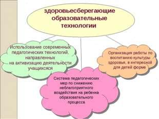Организация работы по воспитанию культуры здоровья, в интересной для детей фо