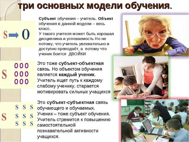 три основных модели обучения. Субъект обучения – учитель. Объект обучения в д...