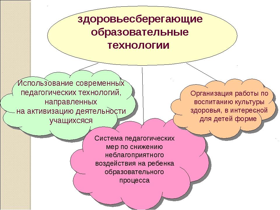 Организация работы по воспитанию культуры здоровья, в интересной для детей фо...